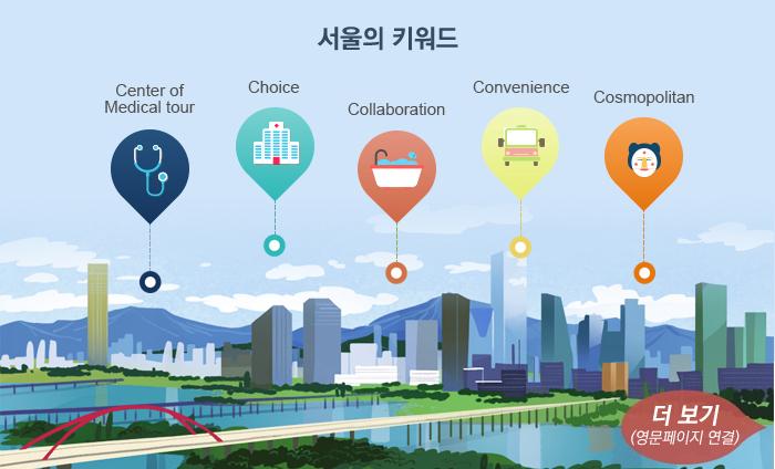 서울의 키워드 : Center of Medical tour , Choice, Collaborationr, Convenience, Cosmopolitan / 더보기(영문페이지 연결_새창열림)
