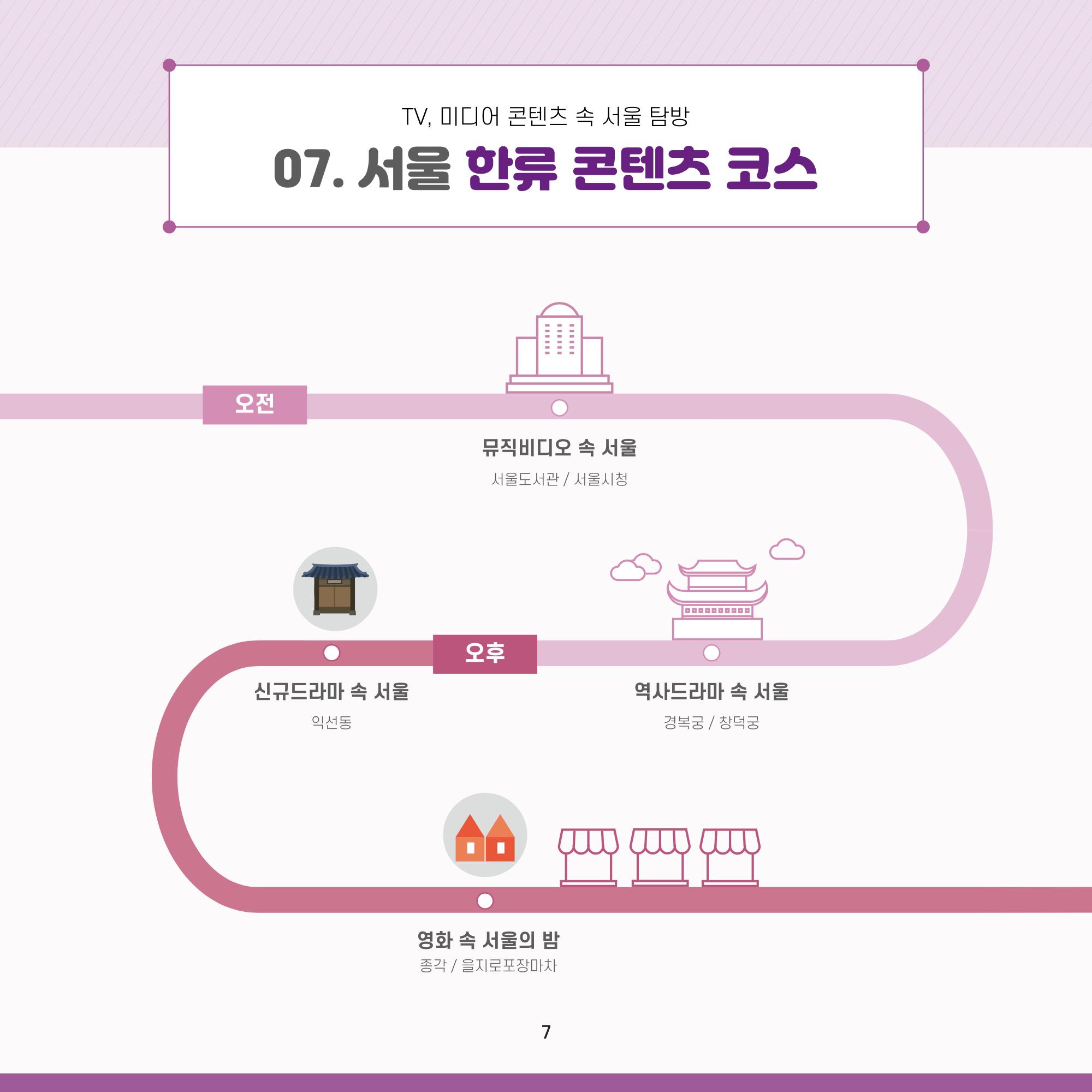 TV, 미디어 콘텐츠 속 서울 탐방 07. 서울 한류 콘텐츠 코스